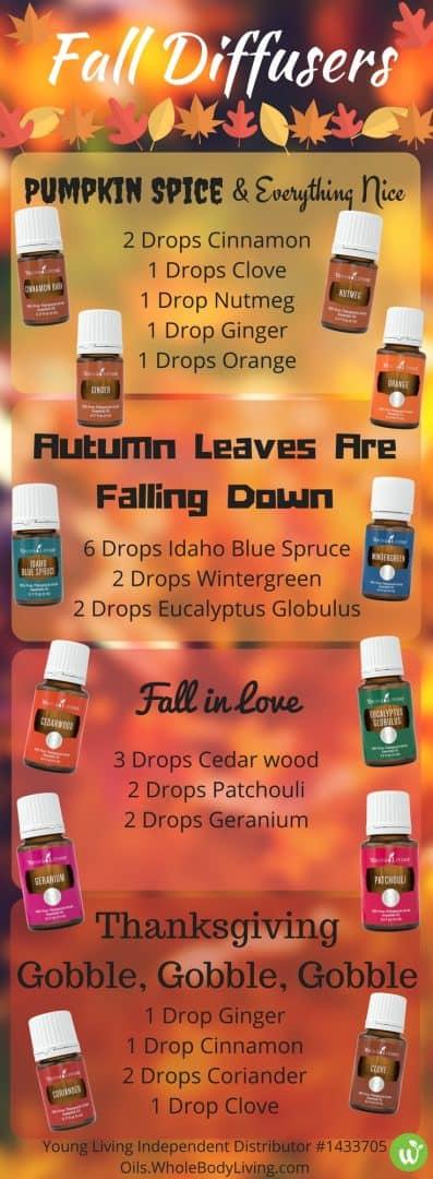 fall-diffusers
