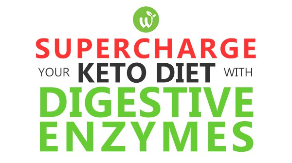 Supercharge your Keto Diet with Digestive Enzymes Header graphic red, black and green colors